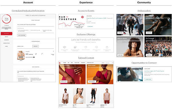 Lululemon's loyalty program is designed to grow their customer community