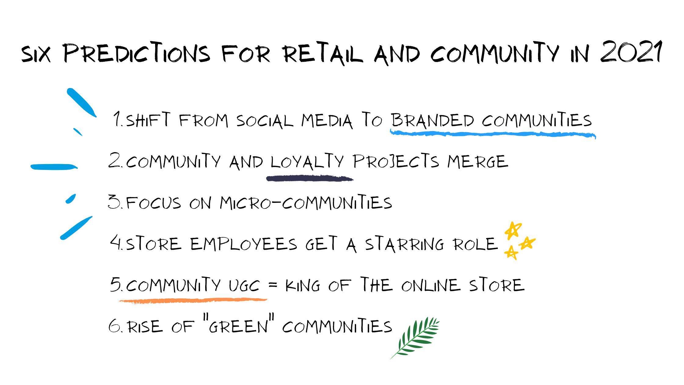 Predictions for community and retail 2021 - notes